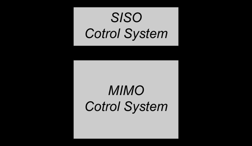 多入力・多出力のシステム MIMO...