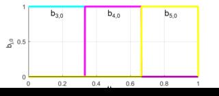 Bスプライン曲線の書き方:次数を上げてスムーズなカーブを作成する方法