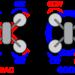 ドローン制御の基礎を学ぼう:ローターと推進力・回転の関係